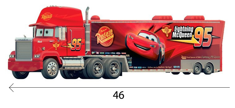 размеры грузовика Мака