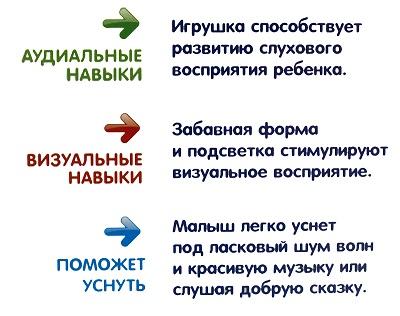 Игрушка ночник «Чудо лампа» 0955 купить в Минске